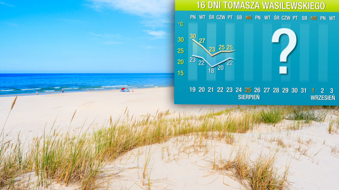 Prognoza pogody na 16 dni: <br />solidne lato do końca sierpnia