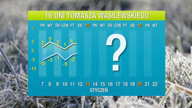 Prognoza pogody na 16 dni: <br />nad Polską starcie mrozu z odwilżą